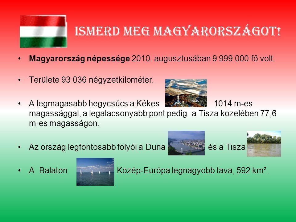 ISMERD MEG MAGYARORSZÁGOT.Magyarország népessége 2010.