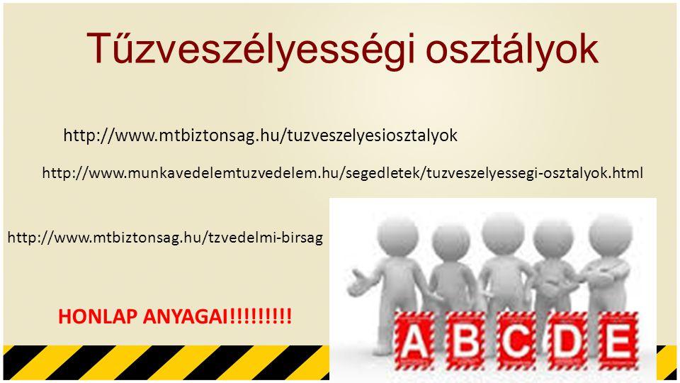 Tűzveszélyességi osztályok http://www.mtbiztonsag.hu/tuzveszelyesiosztalyok http://www.mtbiztonsag.hu/tzvedelmi-birsag http://www.munkavedelemtuzvedelem.hu/segedletek/tuzveszelyessegi-osztalyok.html HONLAP ANYAGAI!!!!!!!!!