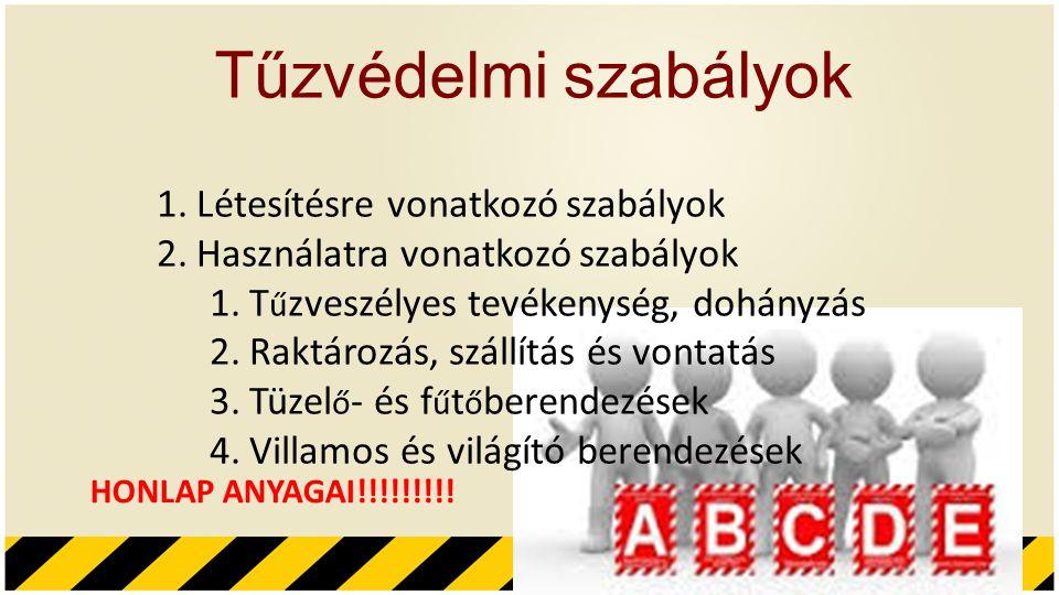 Tűzvédelmi szabályok HONLAP ANYAGAI!!!!!!!!.