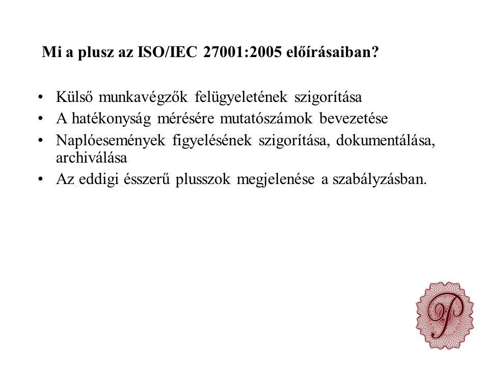 Mi a plusz az ISO/IEC 27001:2005 előírásaiban.