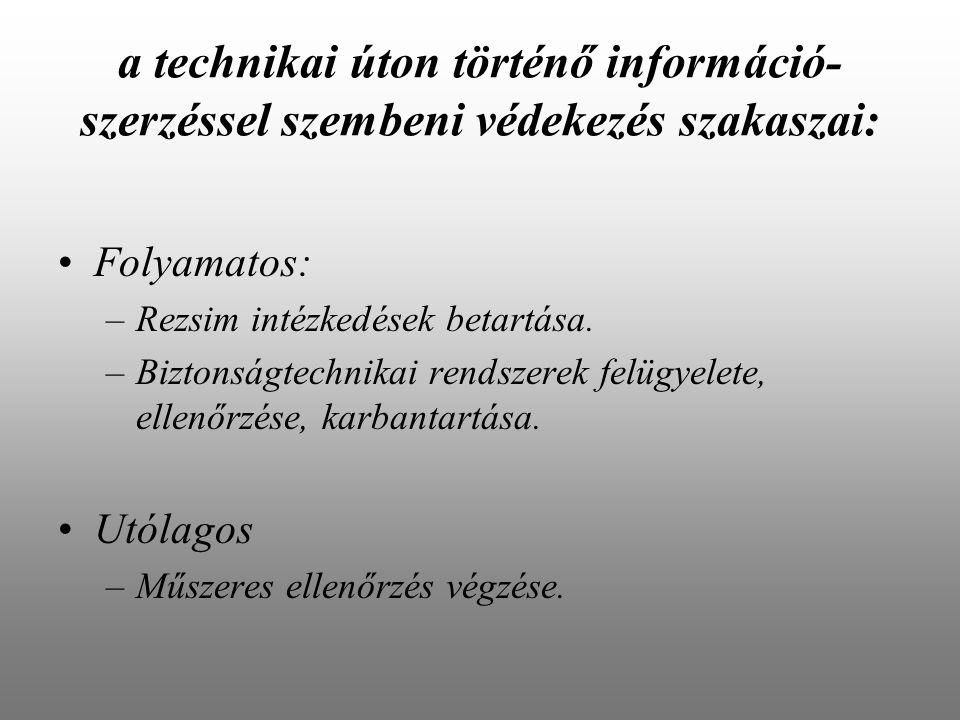 a technikai úton történő információ- szerzéssel szembeni védekezés szakaszai: Folyamatos: –Rezsim intézkedések betartása.