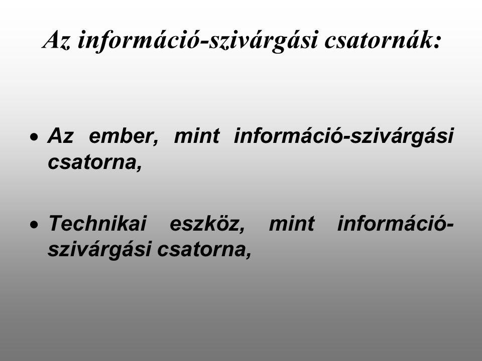 Az információ-szivárgási csatornák:  Az ember, mint információ-szivárgási csatorna,  Technikai eszköz, mint információ- szivárgási csatorna,
