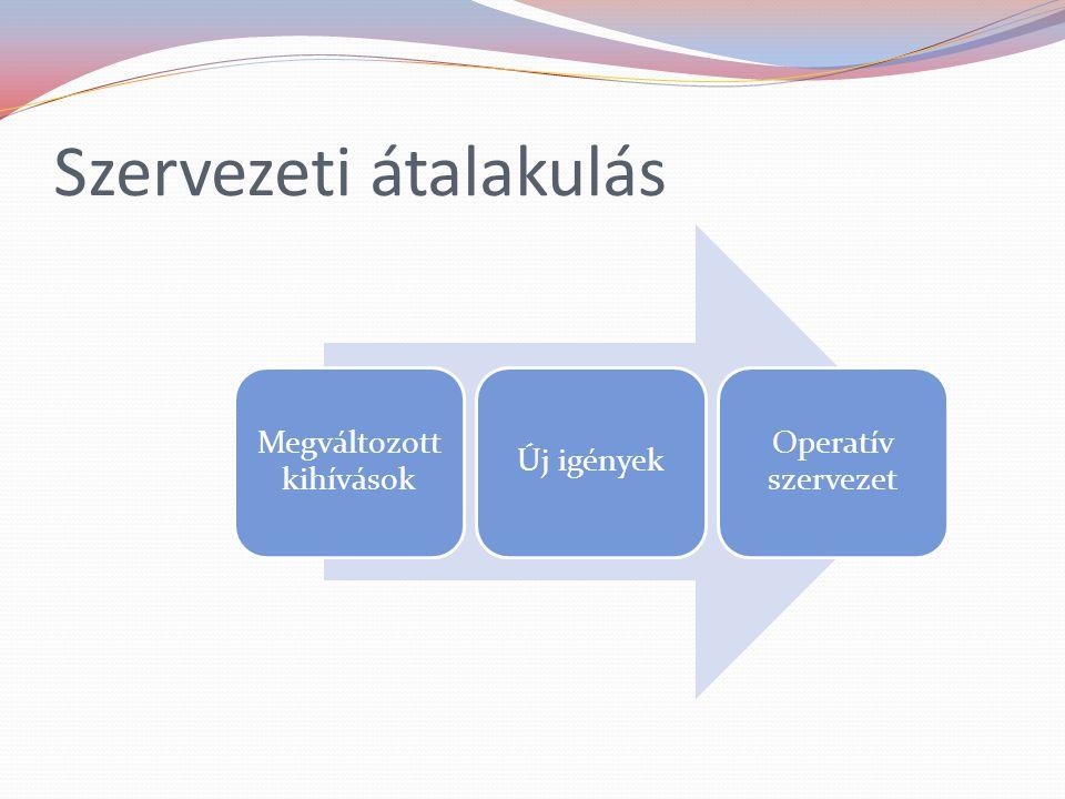 Szervezeti átalakulás Megváltozott kihívások Új igények Operatív szervezet