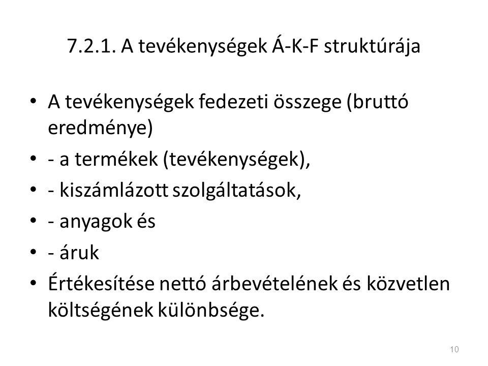 7.2.1. A tevékenységek Á-K-F struktúrája A tevékenységek fedezeti összege (bruttó eredménye) - a termékek (tevékenységek), - kiszámlázott szolgáltatás