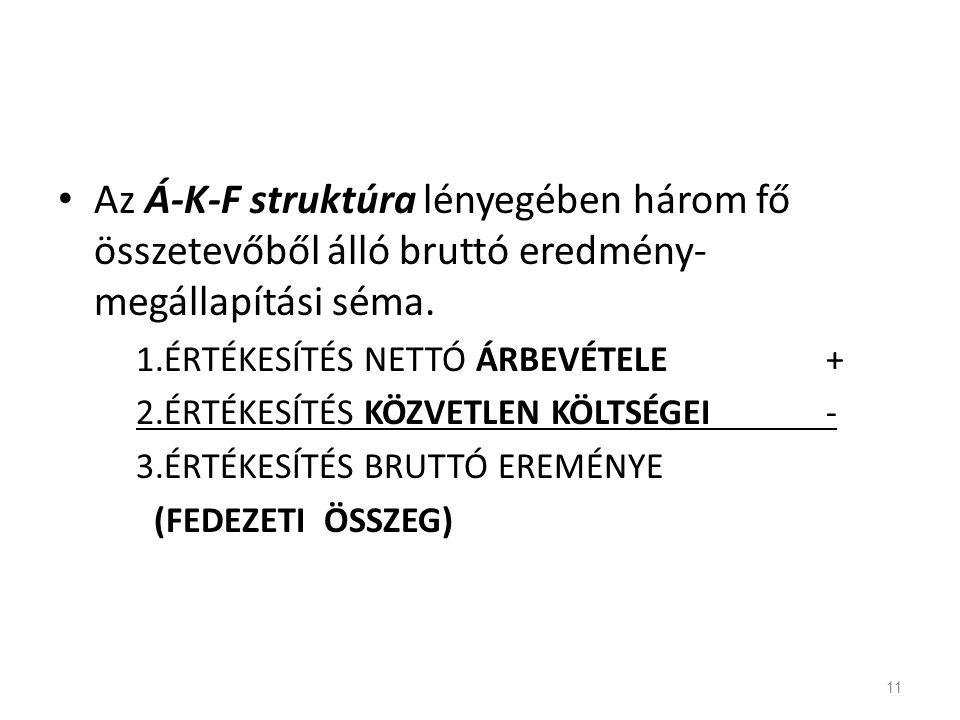 Az Á-K-F struktúra lényegében három fő összetevőből álló bruttó eredmény- megállapítási séma. 1.ÉRTÉKESÍTÉS NETTÓ ÁRBEVÉTELE+ 2.ÉRTÉKESÍTÉS KÖZVETLEN