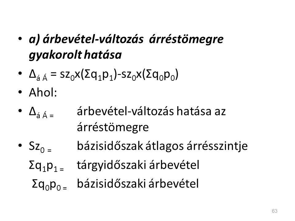 a) árbevétel-változás árréstömegre gyakorolt hatása Δ á Á = sz 0 x(Σq 1 p 1 )-sz 0 x(Σq 0 p 0 ) Ahol: Δ á Á = árbevétel-változás hatása az árréstömegr