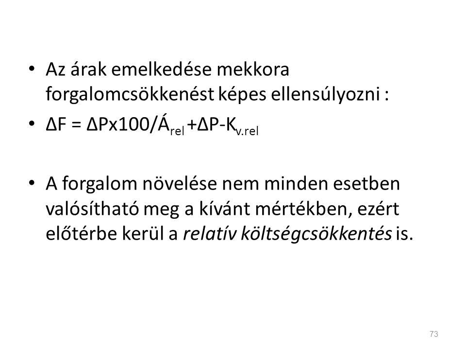 Az árak emelkedése mekkora forgalomcsökkenést képes ellensúlyozni : ΔF = ΔPx100/Á rel +ΔP-K v.rel A forgalom növelése nem minden esetben valósítható m