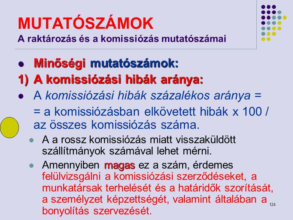 124 MUTATÓSZÁMOK A raktározás és a komissiózás mutatószámai Minőségi mutatószámok: Minőségi mutatószámok: 1)A komissiózási hibák aránya: A komissiózás