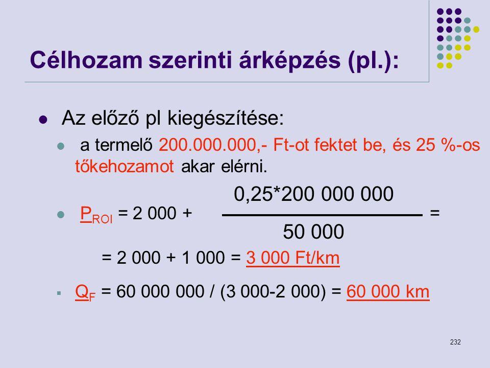 232 Célhozam szerinti árképzés (pl.): Az előző pl kiegészítése: a termelő 200.000.000,- Ft-ot fektet be, és 25 %-os tőkehozamot akar elérni. 0,25*200