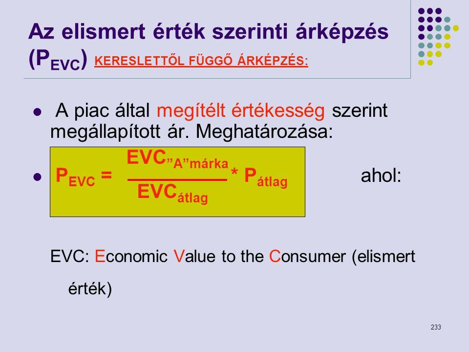 """233 A piac által megítélt értékesség szerint megállapított ár. Meghatározása: EVC """"A""""márka P EVC = * P átlag ahol: EVC átlag EVC: Economic Value to th"""