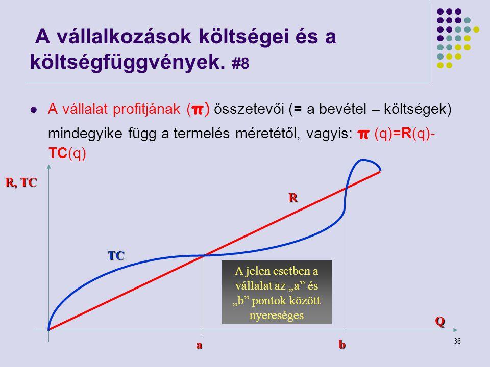 36 A vállalkozások költségei és a költségfüggvények. #8 A vállalat profitjának ( π ) összetevői (= a bevétel – költségek) mindegyike függ a termelés m