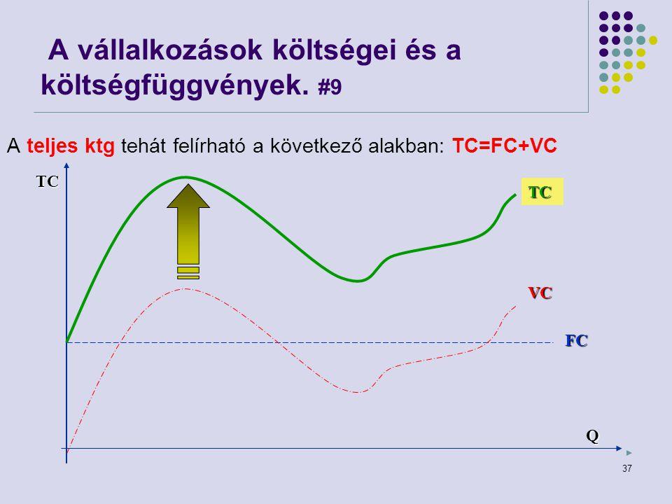 37 A vállalkozások költségei és a költségfüggvények. #9 A teljes ktg tehát felírható a következő alakban: TC=FC+VC FC VC TC TC Q