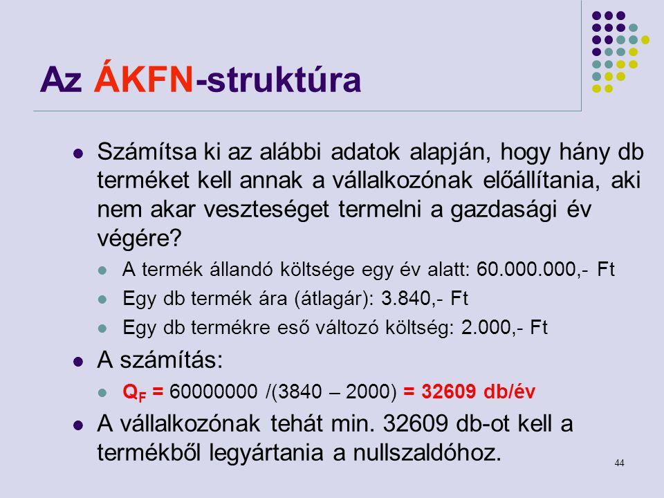 44 Az ÁKFN-struktúra Számítsa ki az alábbi adatok alapján, hogy hány db terméket kell annak a vállalkozónak előállítania, aki nem akar veszteséget ter