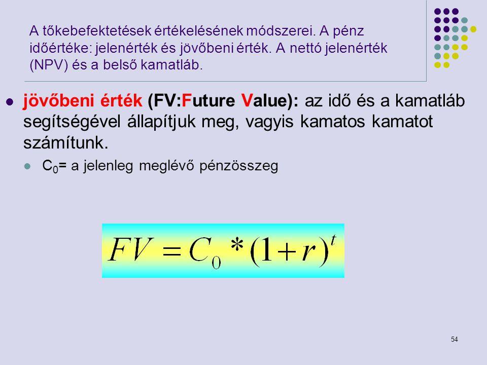54 A tőkebefektetések értékelésének módszerei. A pénz időértéke: jelenérték és jövőbeni érték. A nettó jelenérték (NPV) és a belső kamatláb. jövőbeni