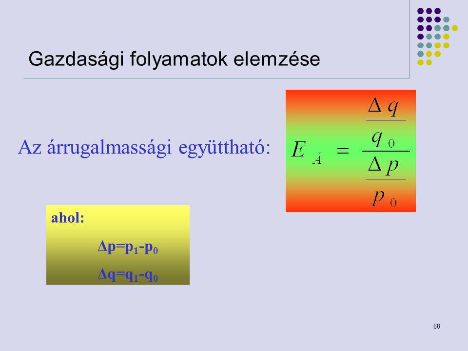 68 Gazdasági folyamatok elemzése Az árrugalmassági együttható: ahol: Δp=p 1 -p 0 Δq=q 1 -q 0