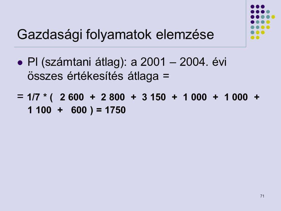 71 Gazdasági folyamatok elemzése Pl (számtani átlag): a 2001 – 2004. évi összes értékesítés átlaga = = 1/7 * ( 2 600 + 2 800 + 3 150 + 1 000 + 1 000 +
