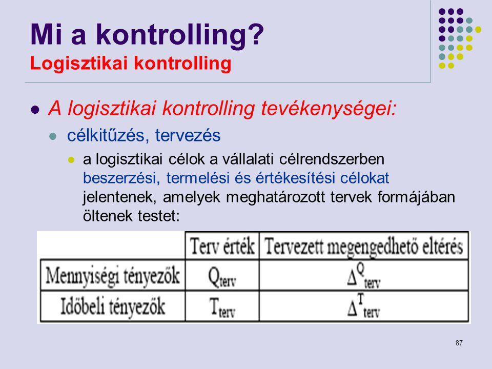87 Mi a kontrolling? Logisztikai kontrolling A logisztikai kontrolling tevékenységei: célkitűzés, tervezés a logisztikai célok a vállalati célrendszer