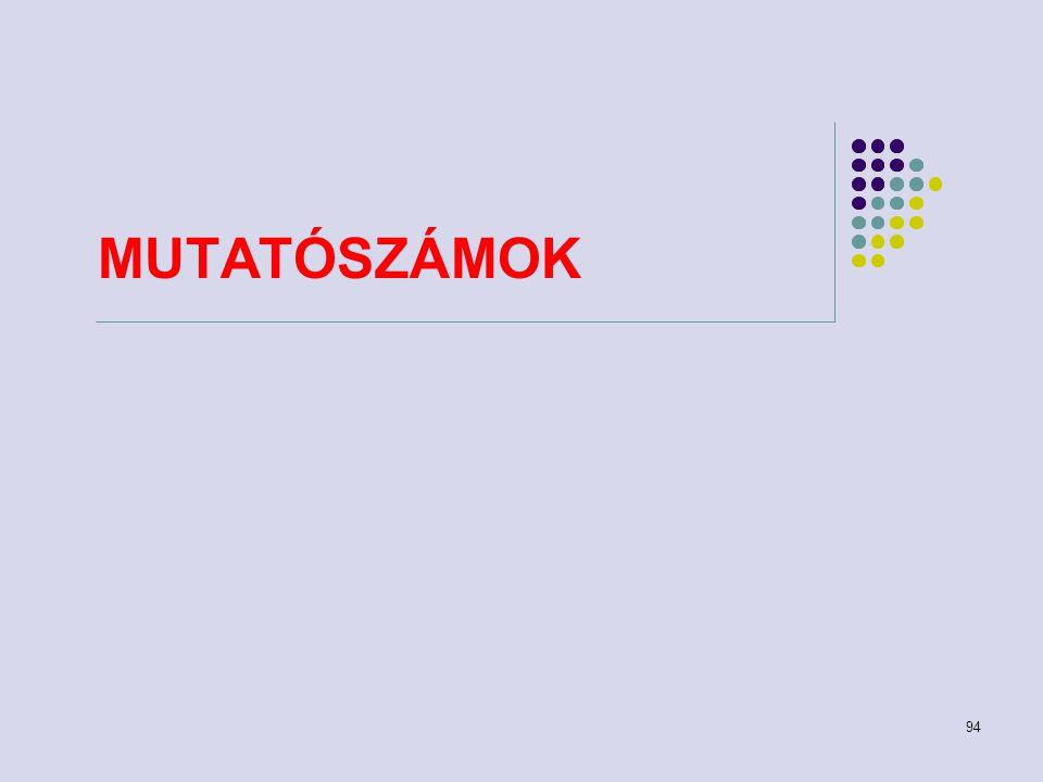 94 MUTATÓSZÁMOK