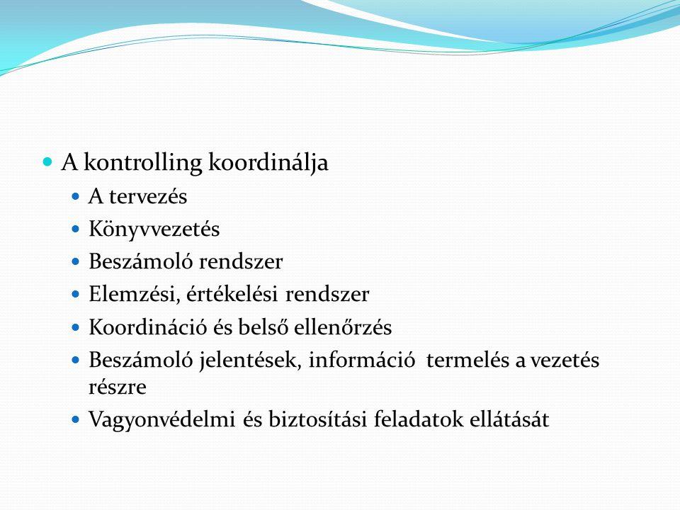 A kontrolling koordinálja A tervezés Könyvvezetés Beszámoló rendszer Elemzési, értékelési rendszer Koordináció és belső ellenőrzés Beszámoló jelentése