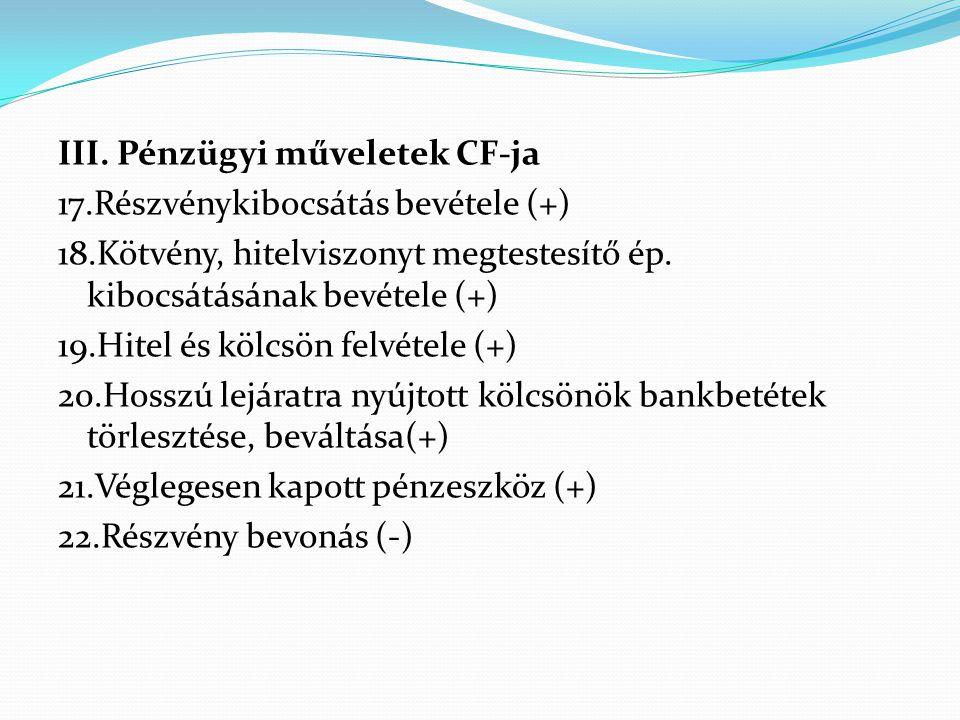 III. Pénzügyi műveletek CF-ja 17.Részvénykibocsátás bevétele (+) 18.Kötvény, hitelviszonyt megtestesítő ép. kibocsátásának bevétele (+) 19.Hitel és kö