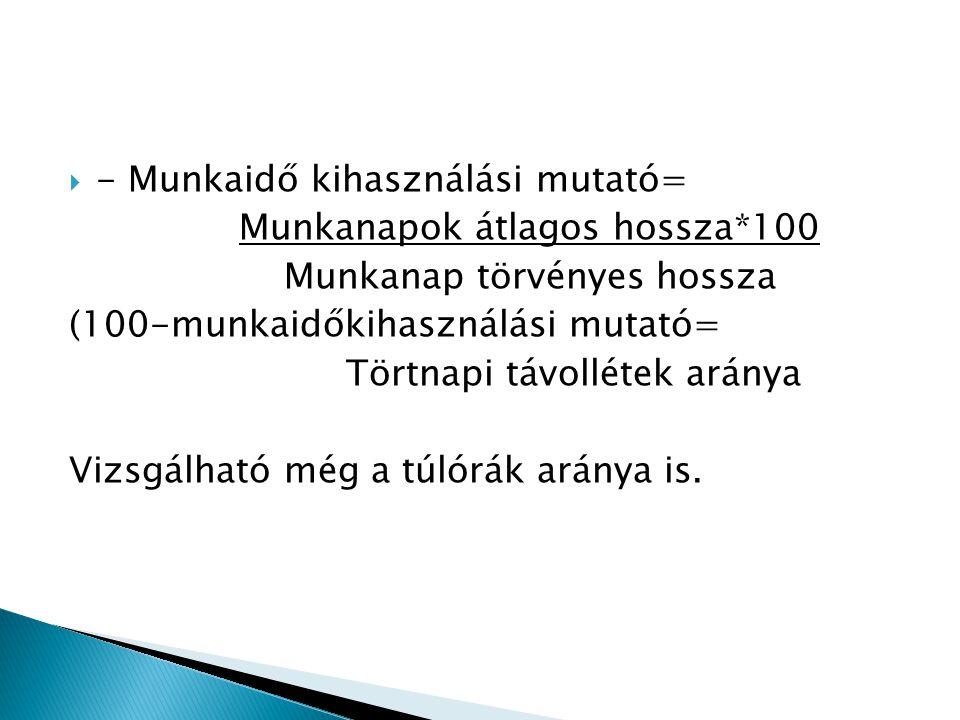  - Munkaidő kihasználási mutató= Munkanapok átlagos hossza*100 Munkanap törvényes hossza (100-munkaidőkihasználási mutató= Törtnapi távollétek aránya Vizsgálható még a túlórák aránya is.