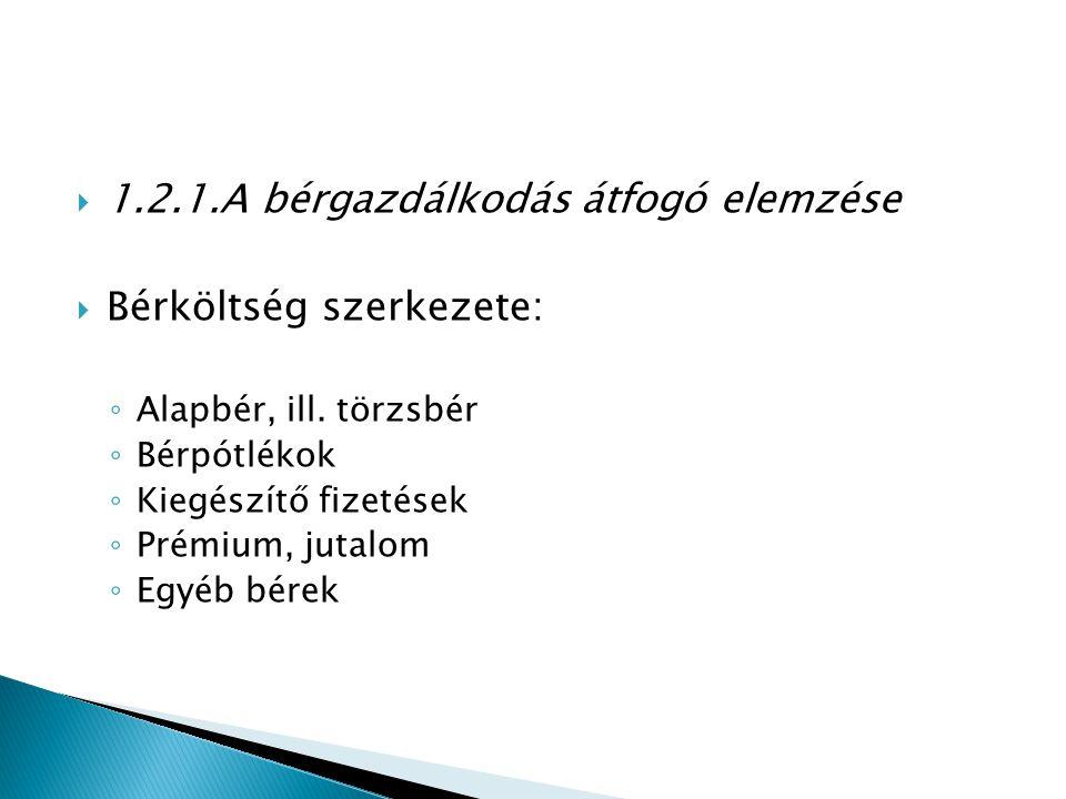  1.2.1.A bérgazdálkodás átfogó elemzése  Bérköltség szerkezete: ◦ Alapbér, ill.