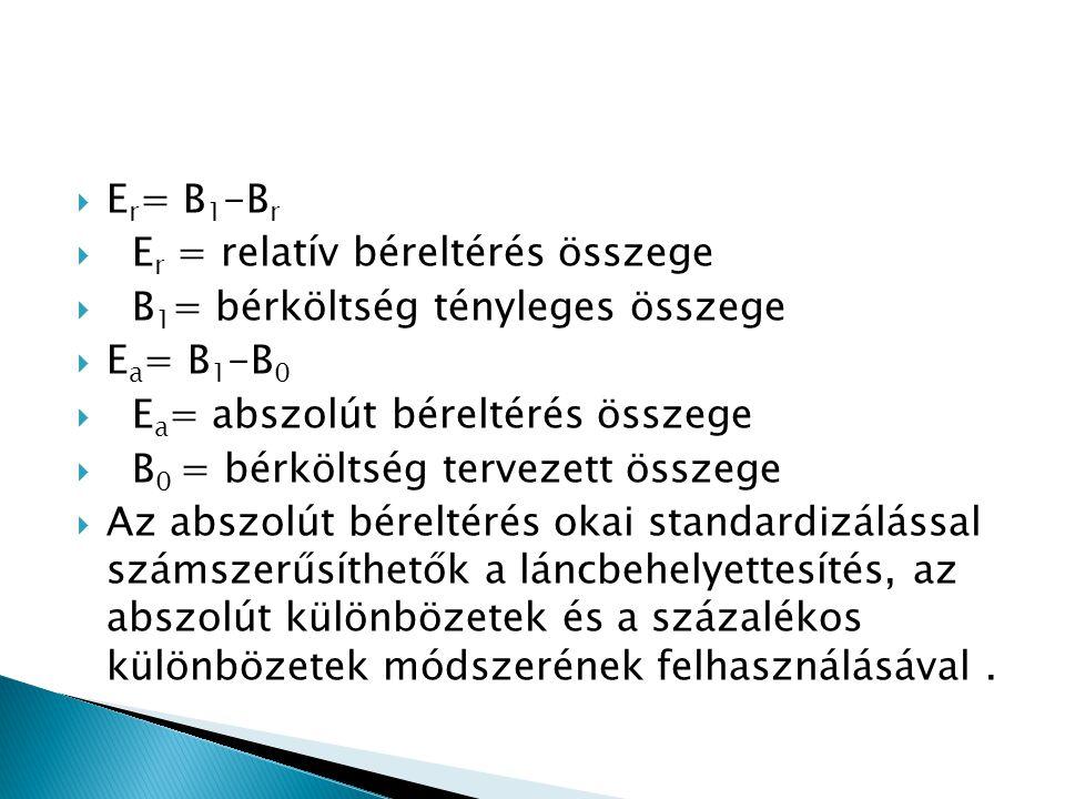  E r = B 1 -B r  E r = relatív béreltérés összege  B 1 = bérköltség tényleges összege  E a = B 1 -B 0  E a = abszolút béreltérés összege  B 0 = bérköltség tervezett összege  Az abszolút béreltérés okai standardizálással számszerűsíthetők a láncbehelyettesítés, az abszolút különbözetek és a százalékos különbözetek módszerének felhasználásával.