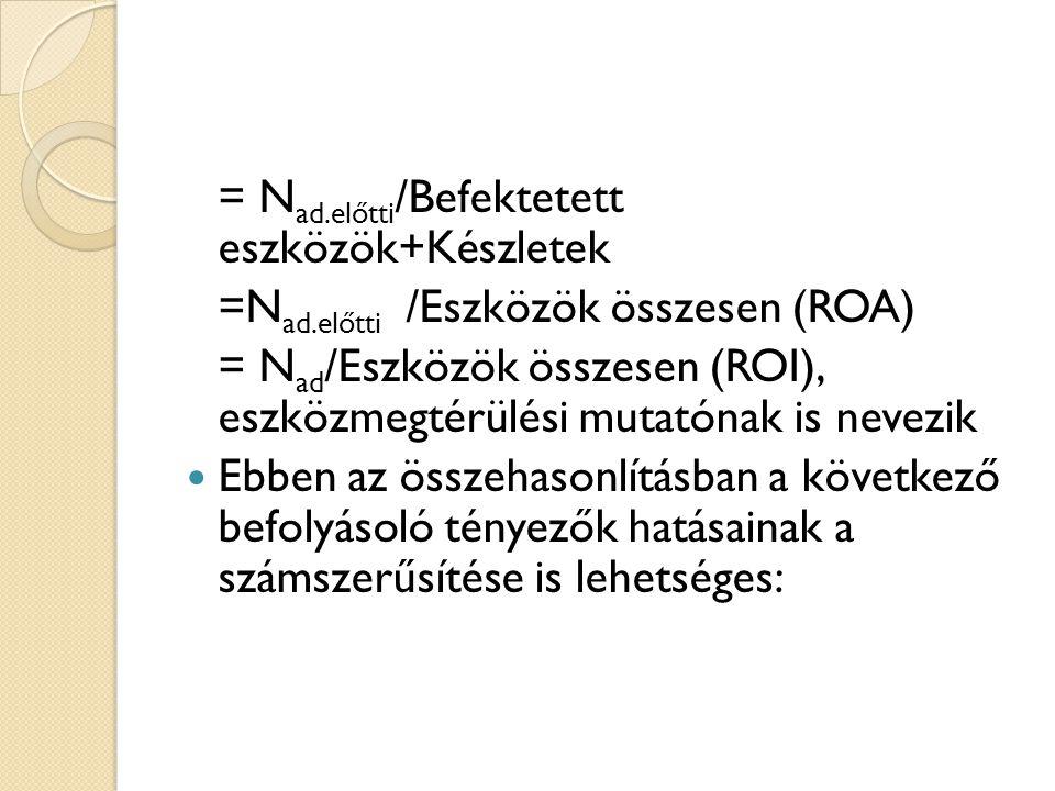= N ad.előtti /Befektetett eszközök+Készletek =N ad.előtti /Eszközök összesen (ROA) = N ad /Eszközök összesen (ROI), eszközmegtérülési mutatónak is ne