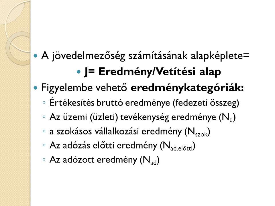 A jövedelmezőség számításának alapképlete= J= Eredmény/Vetítési alap Figyelembe vehető eredménykategóriák: ◦ Értékesítés bruttó eredménye (fedezeti ös