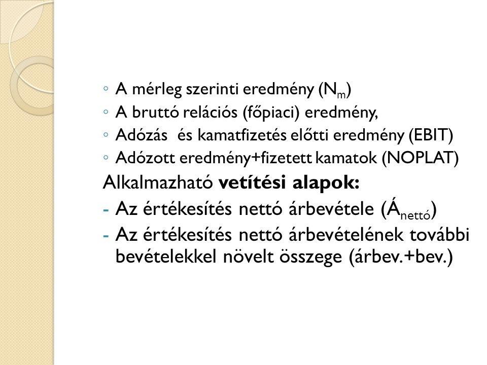 ◦ A mérleg szerinti eredmény (N m ) ◦ A bruttó relációs (főpiaci) eredmény, ◦ Adózás és kamatfizetés előtti eredmény (EBIT) ◦ Adózott eredmény+fizetet