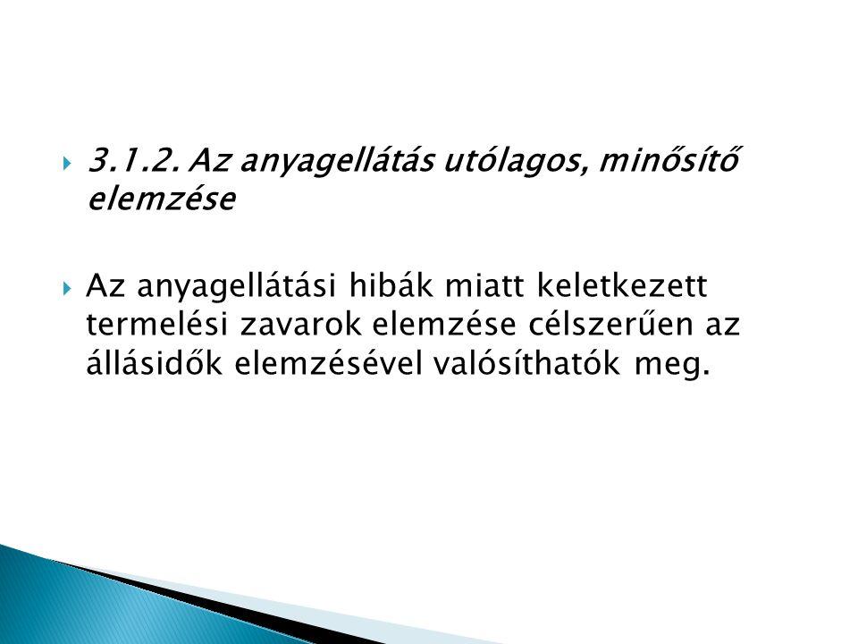  3.1.2. Az anyagellátás utólagos, minősítő elemzése  Az anyagellátási hibák miatt keletkezett termelési zavarok elemzése célszerűen az állásidők ele