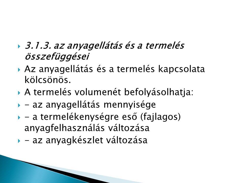  3.3.1.A készletállományok elemzése a készletnormákhoz képest A készletek normalizálása ún.