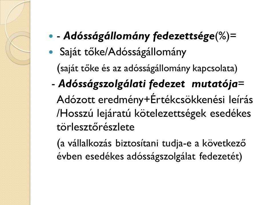 - Adósságállomány fedezettsége(%)= Saját tőke/Adósságállomány ( saját tőke és az adósságállomány kapcsolata) - Adósságszolgálati fedezet mutatója= Adó