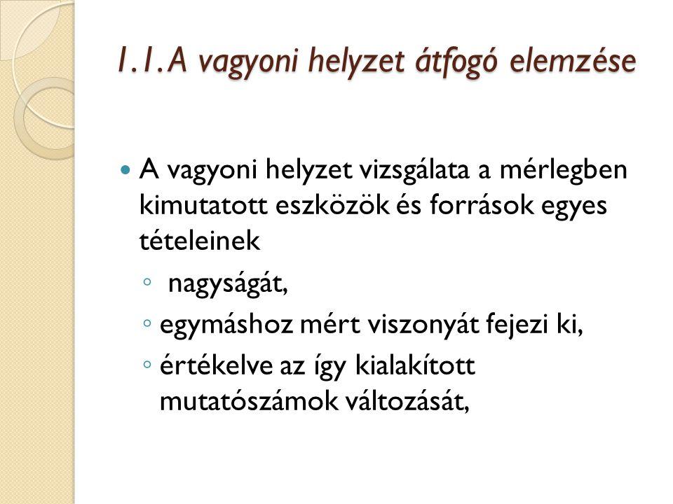 1.1. A vagyoni helyzet átfogó elemzése A vagyoni helyzet vizsgálata a mérlegben kimutatott eszközök és források egyes tételeinek ◦ nagyságát, ◦ egymás
