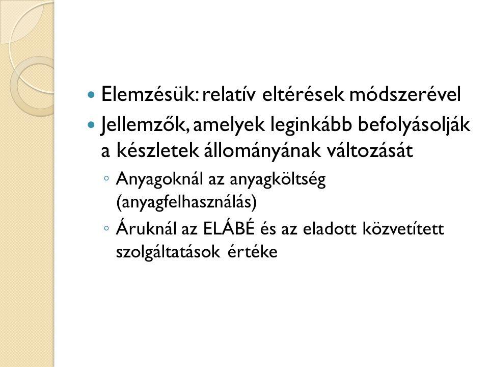 Elemzésük: relatív eltérések módszerével Jellemzők, amelyek leginkább befolyásolják a készletek állományának változását ◦ Anyagoknál az anyagköltség (