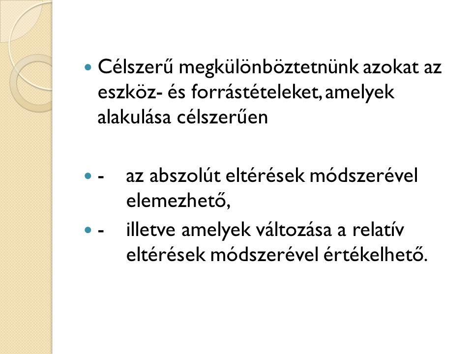 - Egyéb céltartalék (devizában fennálló kötelezettségek halasztott árfolyamveszteségére képezhető) A céltartalékok alakulása az abszolút eltérések módszerével elemezhető.