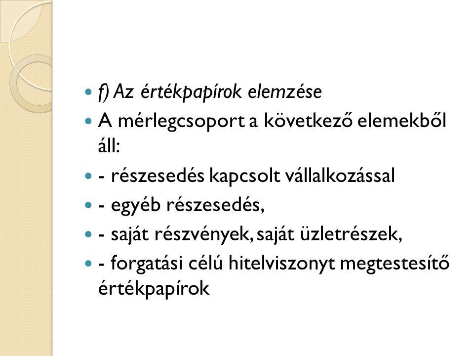 f) Az értékpapírok elemzése A mérlegcsoport a következő elemekből áll: - részesedés kapcsolt vállalkozással - egyéb részesedés, - saját részvények, sa