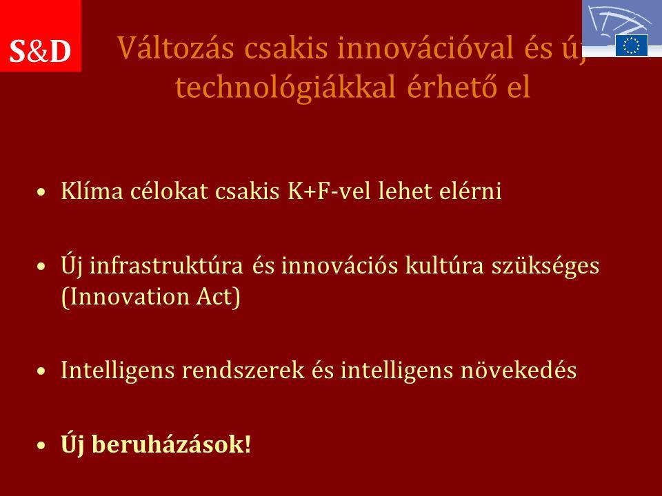 Változás csakis innovációval és új technológiákkal érhető el Klíma célokat csakis K+F-vel lehet elérni Új infrastruktúra és innovációs kultúra szükséges (Innovation Act) Intelligens rendszerek és intelligens növekedés Új beruházások.