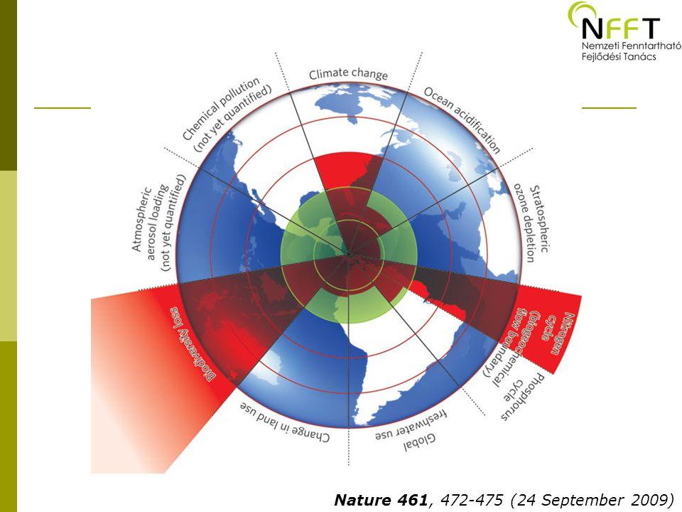 Nature 461, 472-475 (24 September 2009)