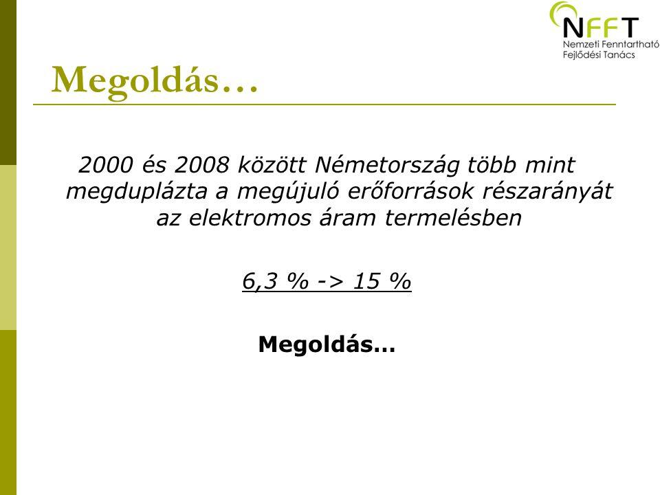 Megoldás… 2000 és 2008 között Németország több mint megduplázta a megújuló erőforrások részarányát az elektromos áram termelésben 6,3 % -> 15 % Megoldás…