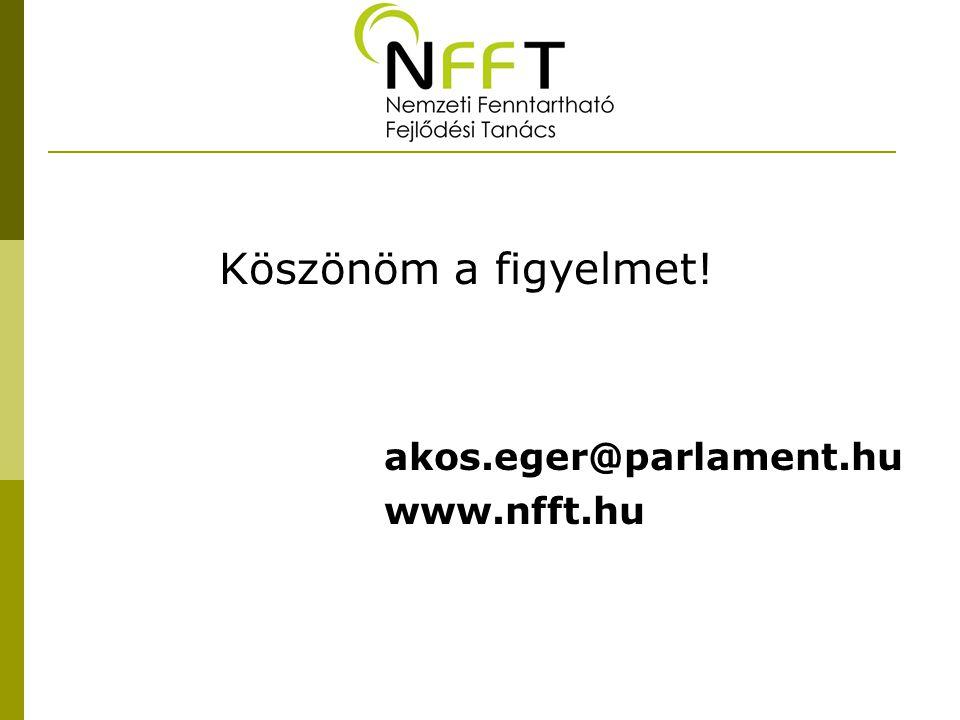 Köszönöm a figyelmet! akos.eger@parlament.hu www.nfft.hu