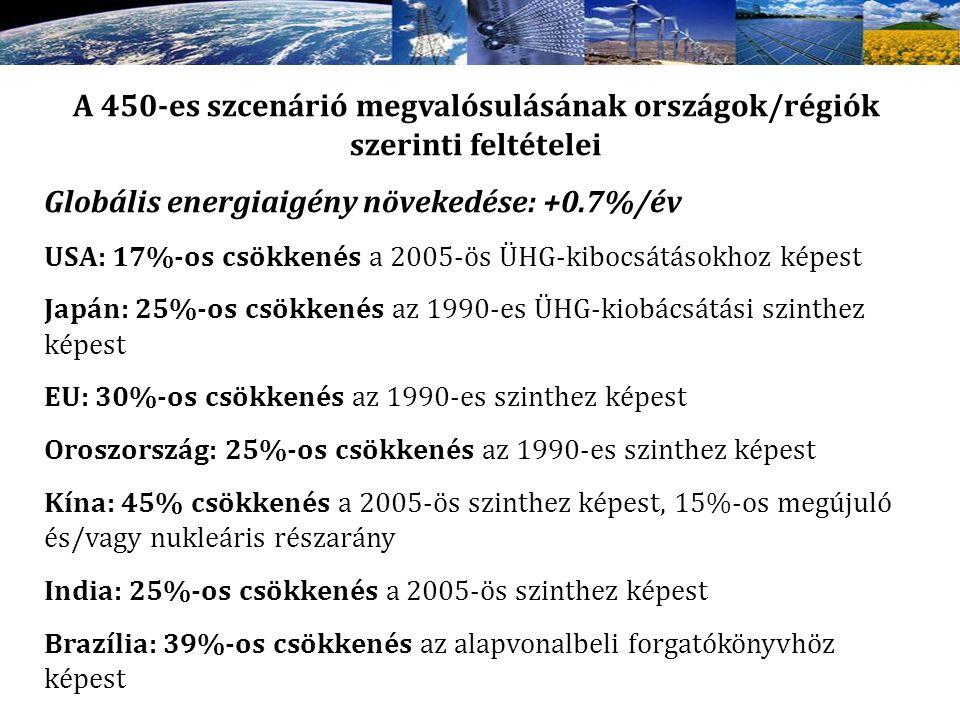A 450-es szcenárió megvalósulásának országok/régiók szerinti feltételei Globális energiaigény növekedése: +0.7%/év USA: 17%-os csökkenés a 2005-ös ÜHG