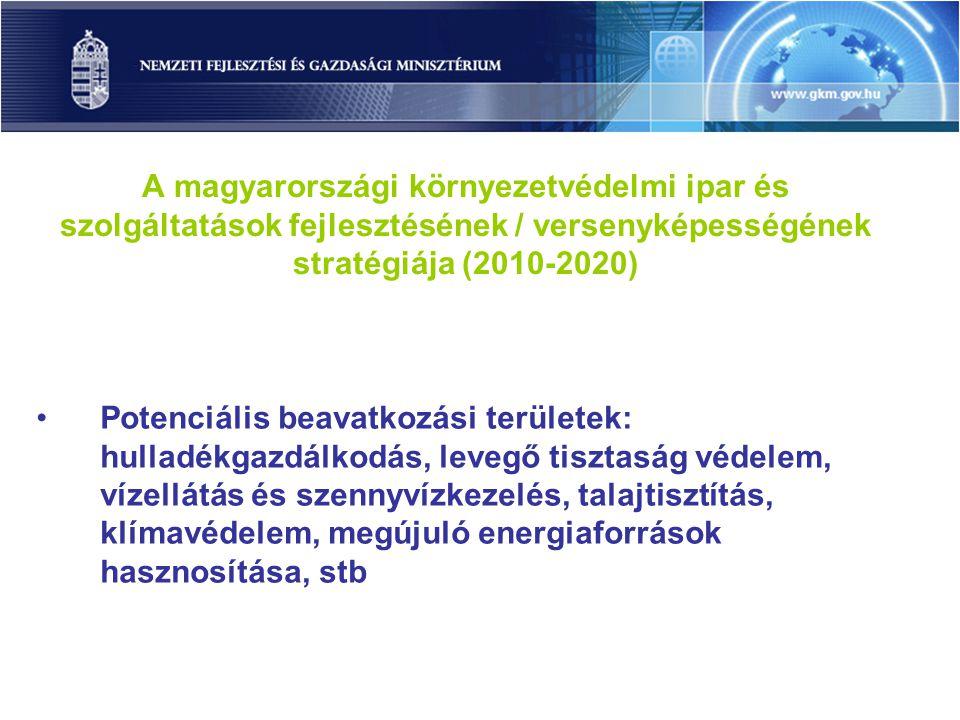 A magyarországi környezetvédelmi ipar és szolgáltatások fejlesztésének / versenyképességének stratégiája (2010-2020) Potenciális beavatkozási területe