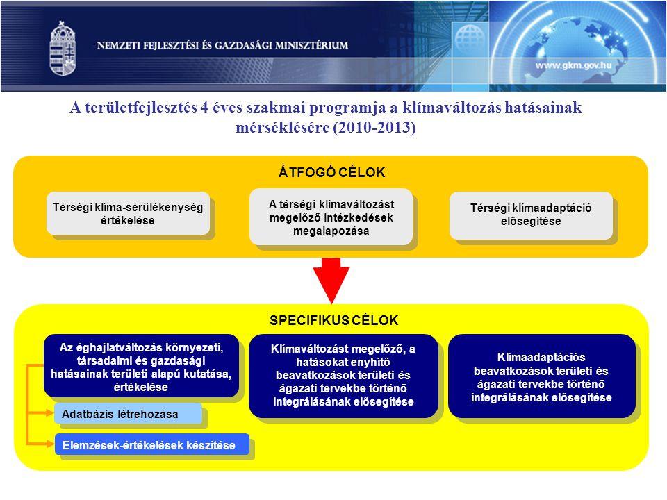 A területfejlesztés 4 éves szakmai programja a klímaváltozás hatásainak mérséklésére (2010-2013) Klímaadaptációs beavatkozások területi és ágazati ter