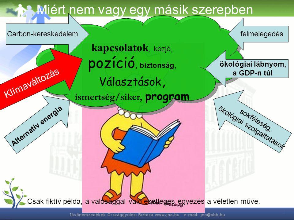 kapcsolatok, közjó, pozíció, biztonság, Választások, ismertség/siker, program kapcsolatok, közjó, pozíció, biztonság, Választások, ismertség/siker, pr