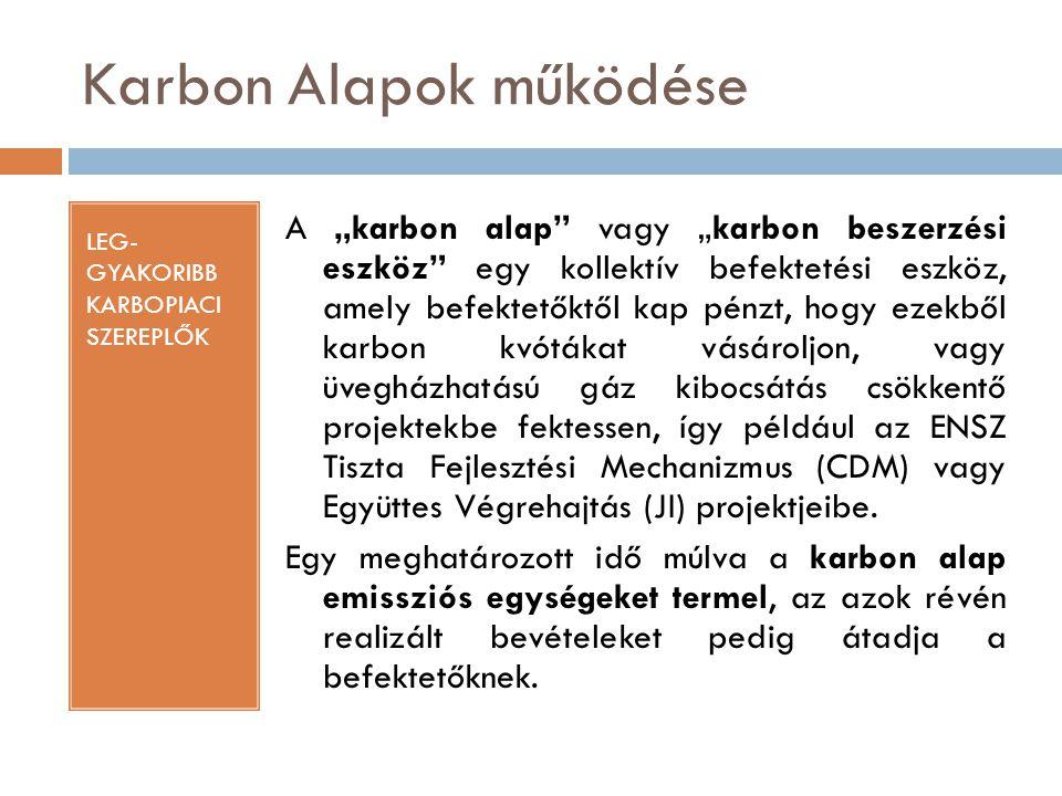 """Karbon Alapok működése LEG- GYAKORIBB KARBOPIACI SZEREPLŐK A """"karbon alap vagy """"karbon beszerzési eszköz egy kollektív befektetési eszköz, amely befektetőktől kap pénzt, hogy ezekből karbon kvótákat vásároljon, vagy üvegházhatású gáz kibocsátás csökkentő projektekbe fektessen, így például az ENSZ Tiszta Fejlesztési Mechanizmus (CDM) vagy Együttes Végrehajtás (JI) projektjeibe."""