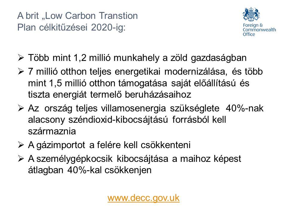 """A brit """"Low Carbon Transtion Plan célkitűzései 2020-ig:  Több mint 1,2 millió munkahely a zöld gazdaságban  7 millió otthon teljes energetikai modernizálása, és több mint 1,5 millió otthon támogatása saját előállítású és tiszta energiát termelő beruházásaihoz  Az ország teljes villamosenergia szükséglete 40%-nak alacsony széndioxid-kibocsájtású forrásból kell származnia  A gázimportot a felére kell csökkenteni  A személygépkocsik kibocsájtása a maihoz képest átlagban 40%-kal csökkenjen www.decc.gov.uk"""