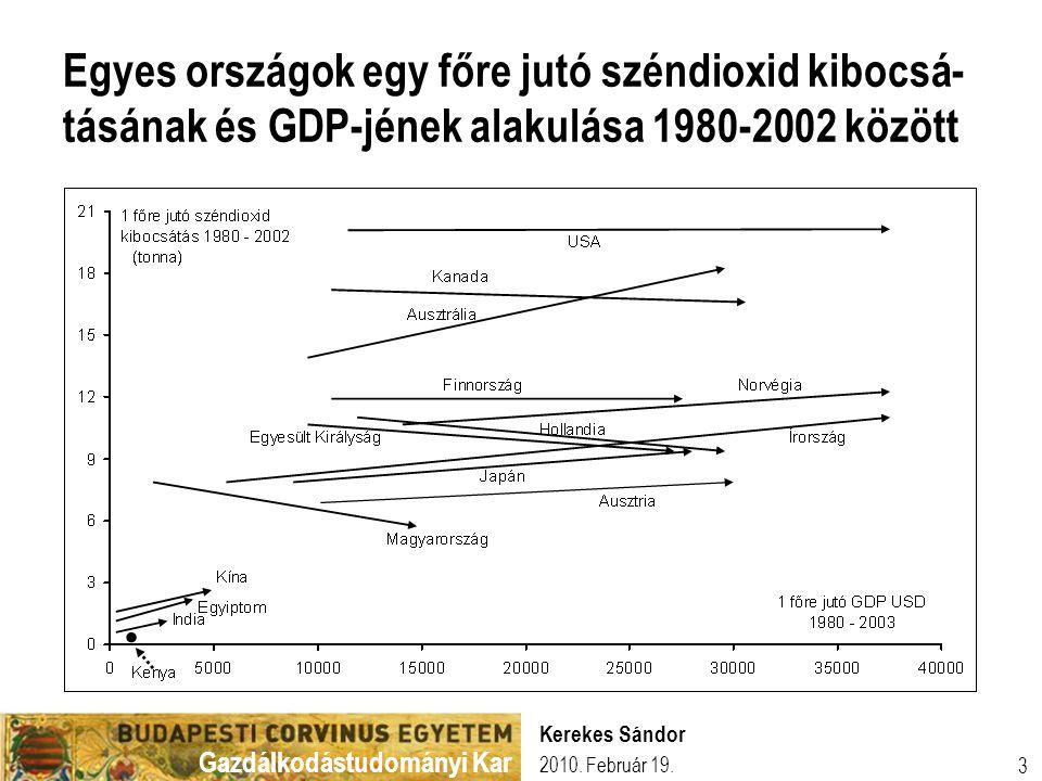 Gazdálkodástudományi Kar 2010. Február 19. Kerekes Sándor 3 Egyes országok egy főre jutó széndioxid kibocsá- tásának és GDP-jének alakulása 1980-2002