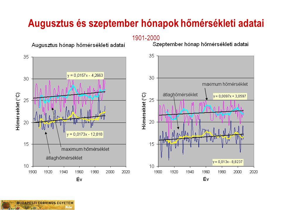 Augusztus és szeptember hónapok hőmérsékleti adatai 1901-2000 átlaghőmérséklet maximum hőmérséklet