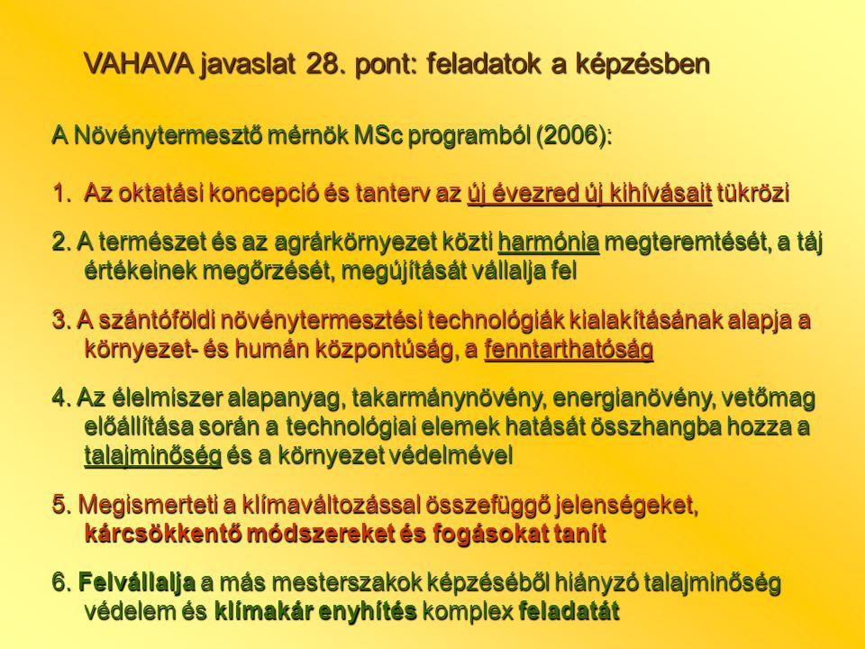 VAHAVA javaslat 28.